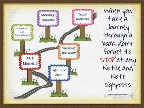 Notice & Note Signposts